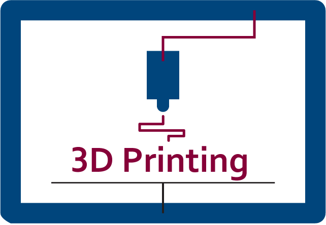 Learn about 3D Printing.